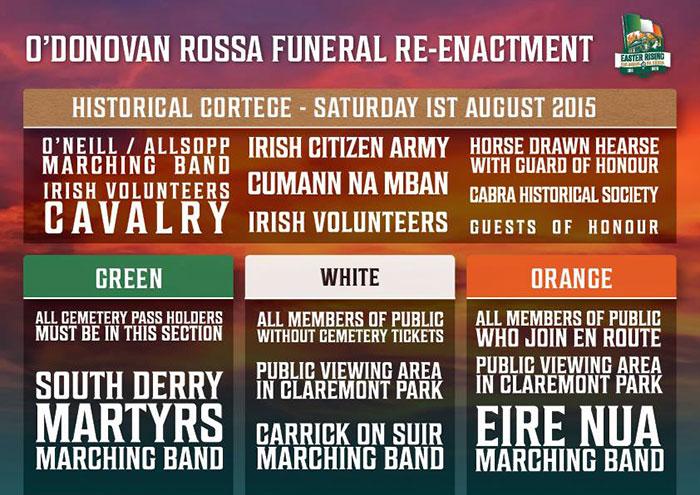 O'Donovan Rossa funeral re-enactment