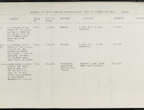 IRA Volunteer Bill Shanahan, Information required
